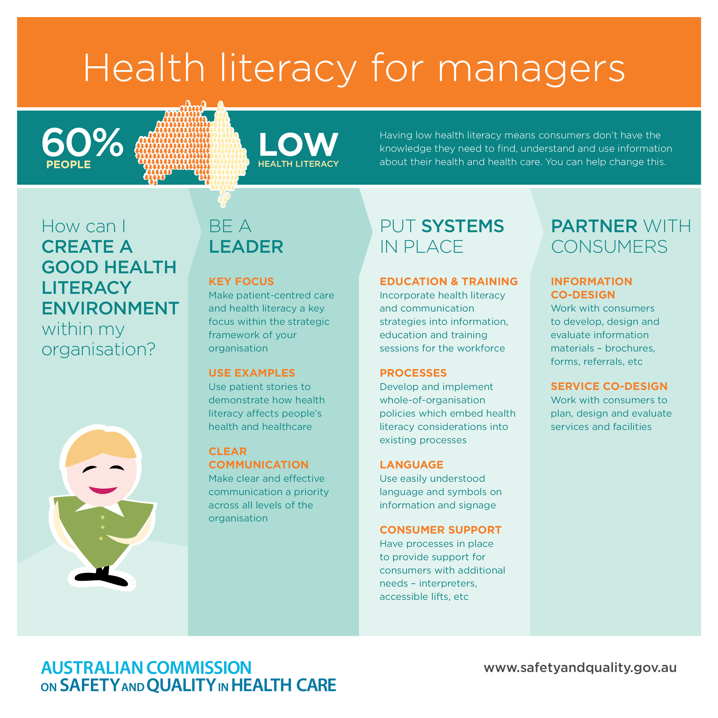 Infographic-Health-literacy-for-executives-and-managers.jpg