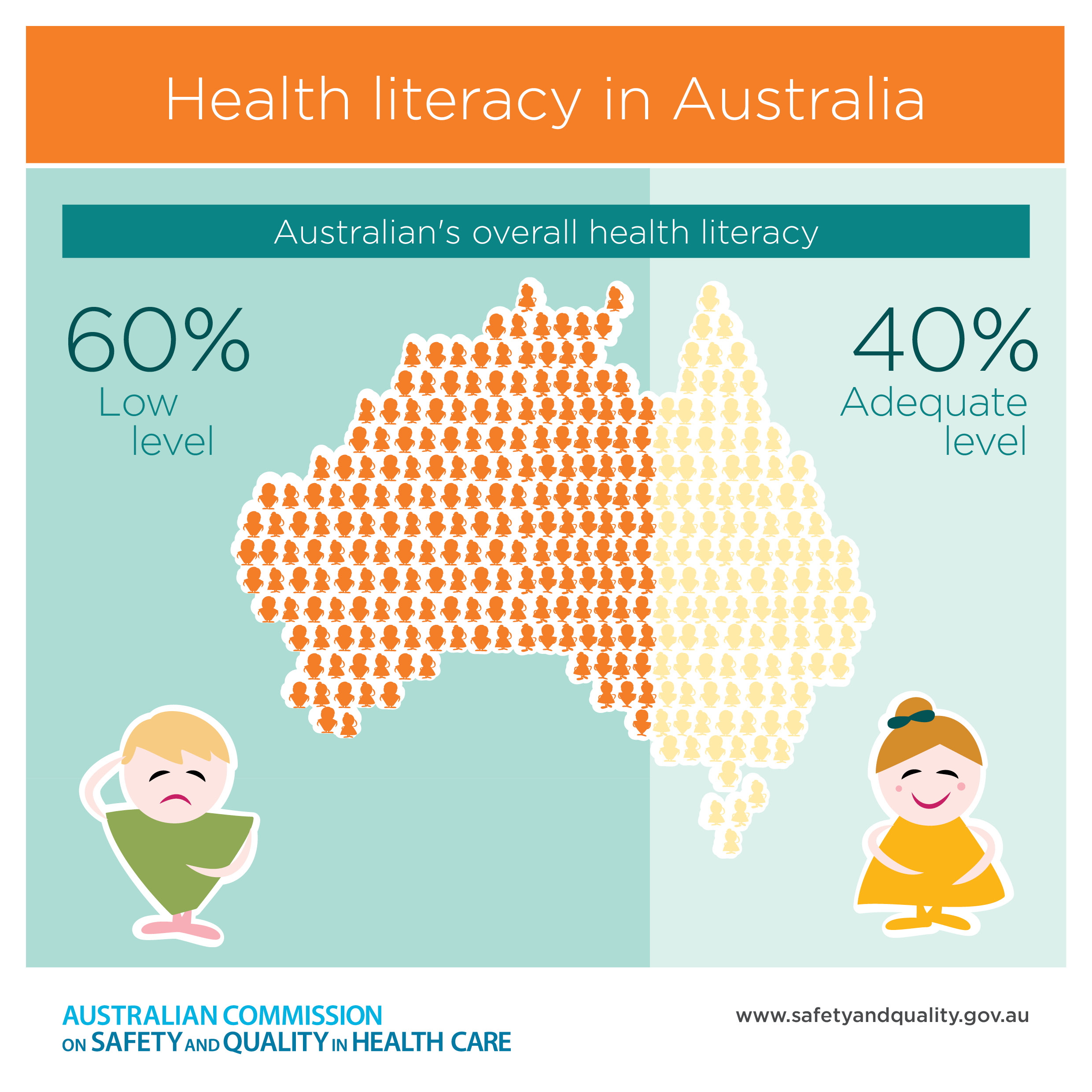 Infographic-Health-literacy-in-Australia.jpg