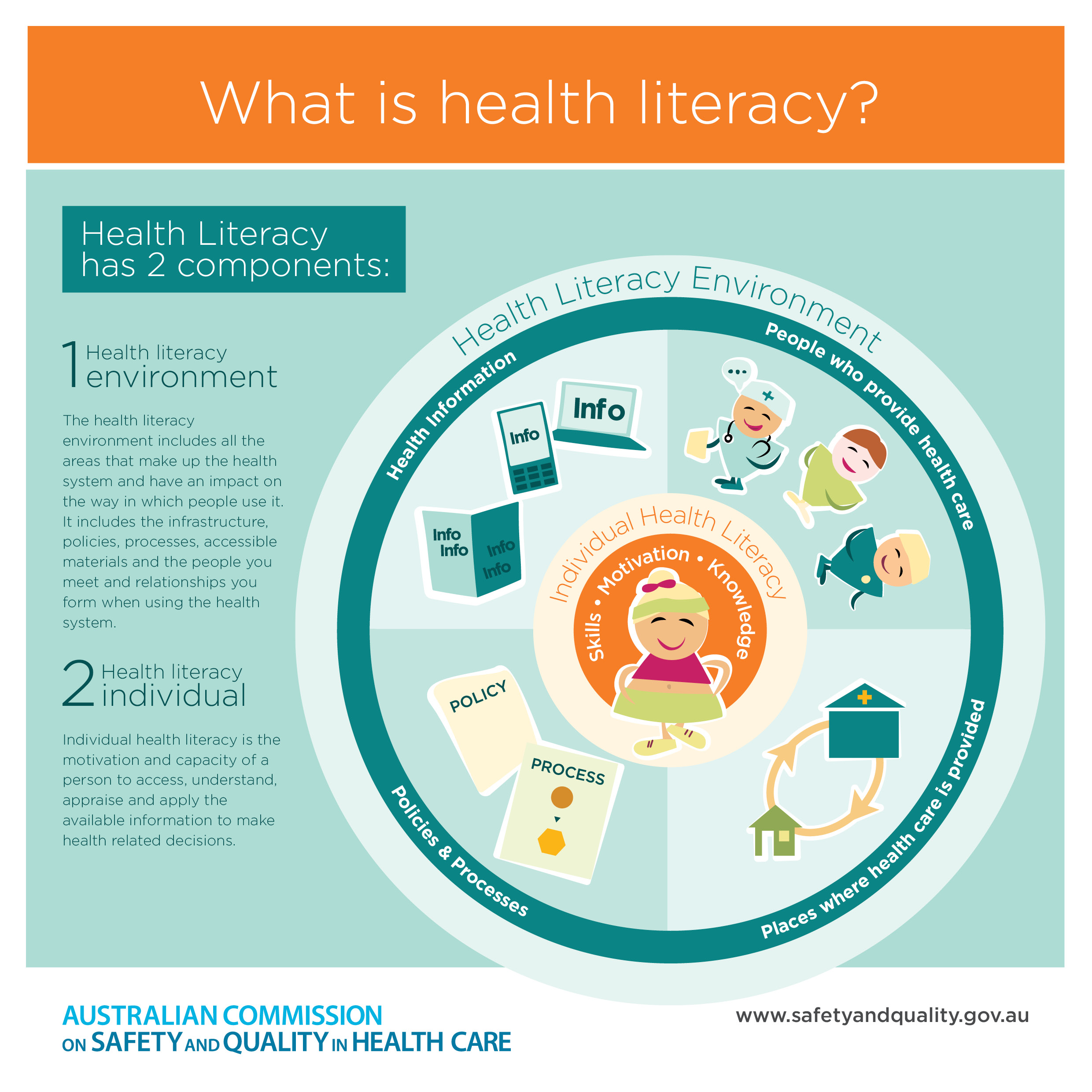 Infographic-What-is-health-literacy-two-components.jpg
