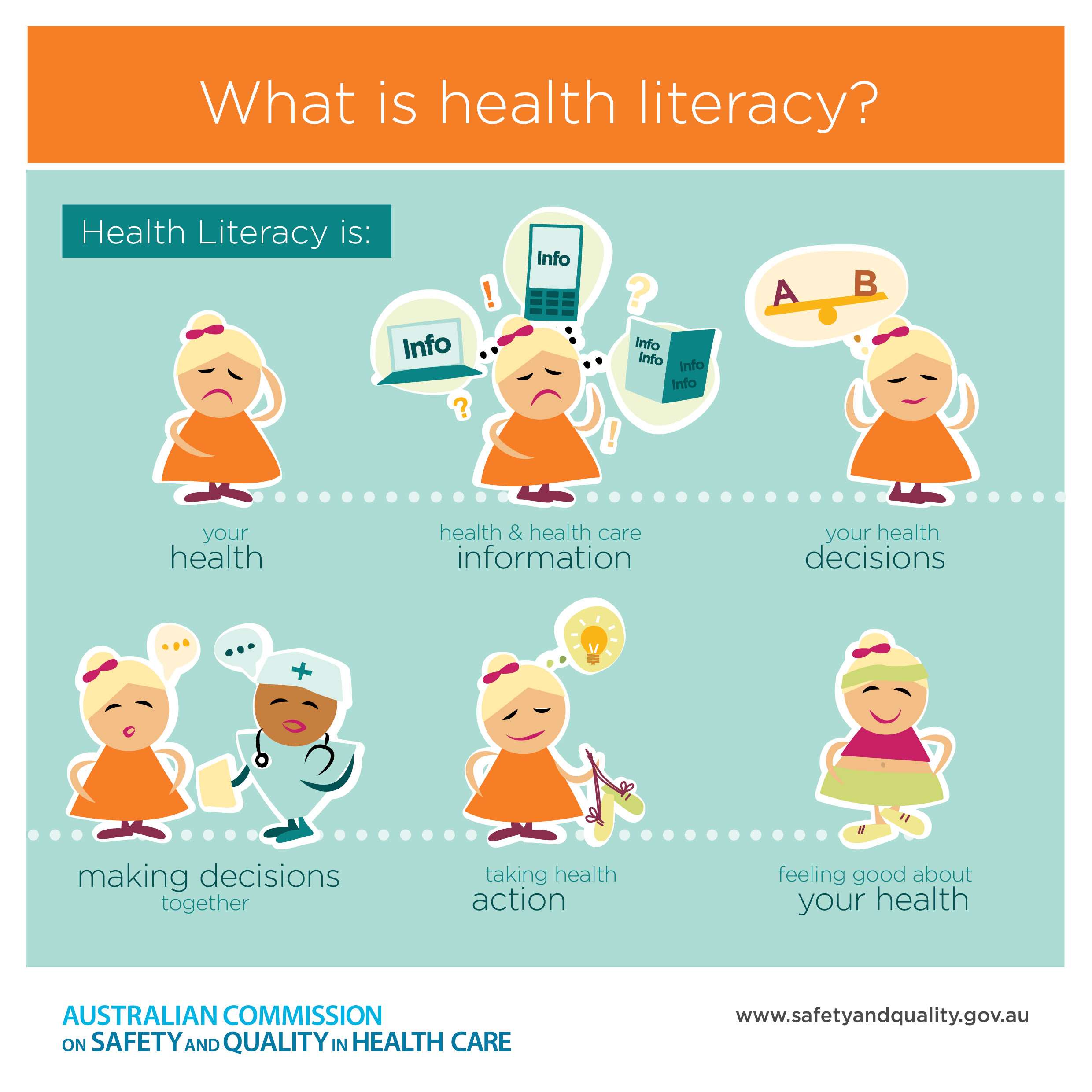 Infographic-What-is-health-literacy.jpg