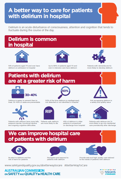 The delirium infographic highlights that delirium is common in hospitals and is associated with increased risks of harm.