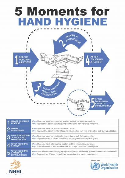 Hand Hygiene 5 Moments poster - Dental thumbnail