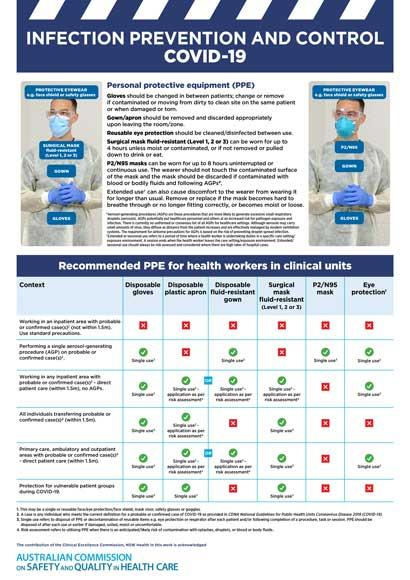 Thumbnail Poster Infection Prevention and Control Covid-19 Personal Protective Equipment